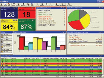 Management Applications and Productivity Solutions
